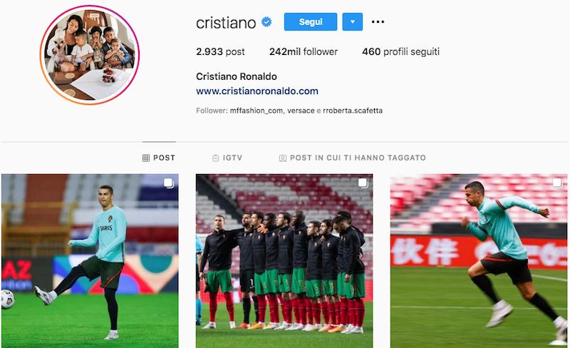 Quanti Follower ha Cristiano Ronaldo?